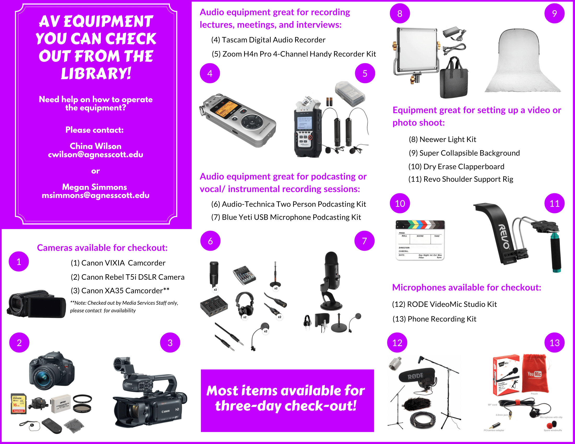 Library_ITS Equipment List-1